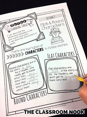 6 fun activities to use in a novel unit - Beneylu Pssst