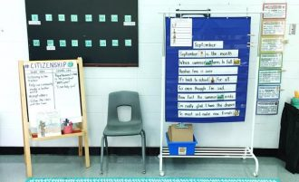 7 Zones to take your Classroom Organization to New Heights
