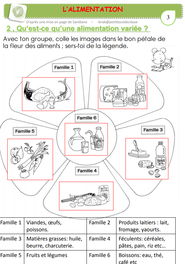 alimentation-fiche-Karel-Semaine-du-gout-Beneylu-Pssst