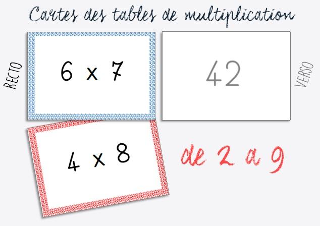11 jeux pour m moriser les tables de multiplication - Jeu pour apprendre les table de multiplication ...