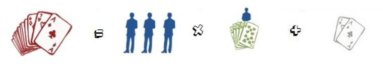 Total Cartes = nombre de personnages x ce que chacun a + le reste
