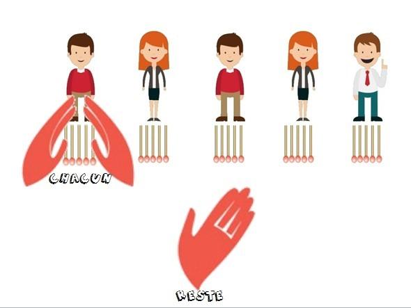 Les élèves partagent 25 allumettes en 5 personages