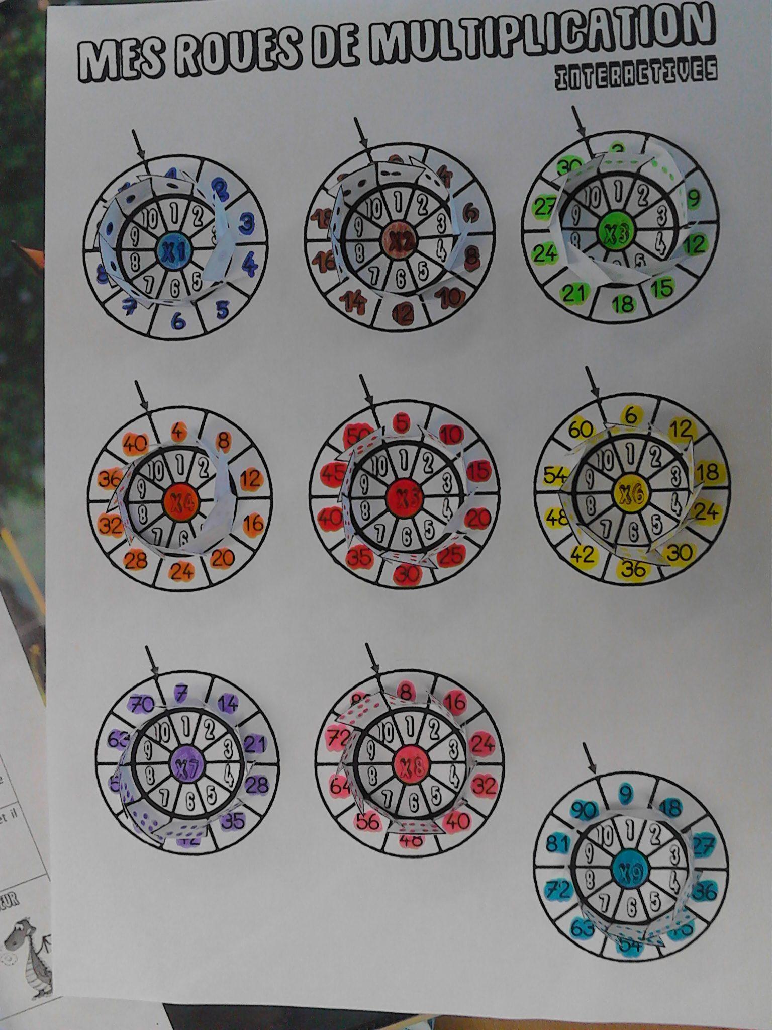 La roue des multiplications permet d'apprendre et de revoir les tables