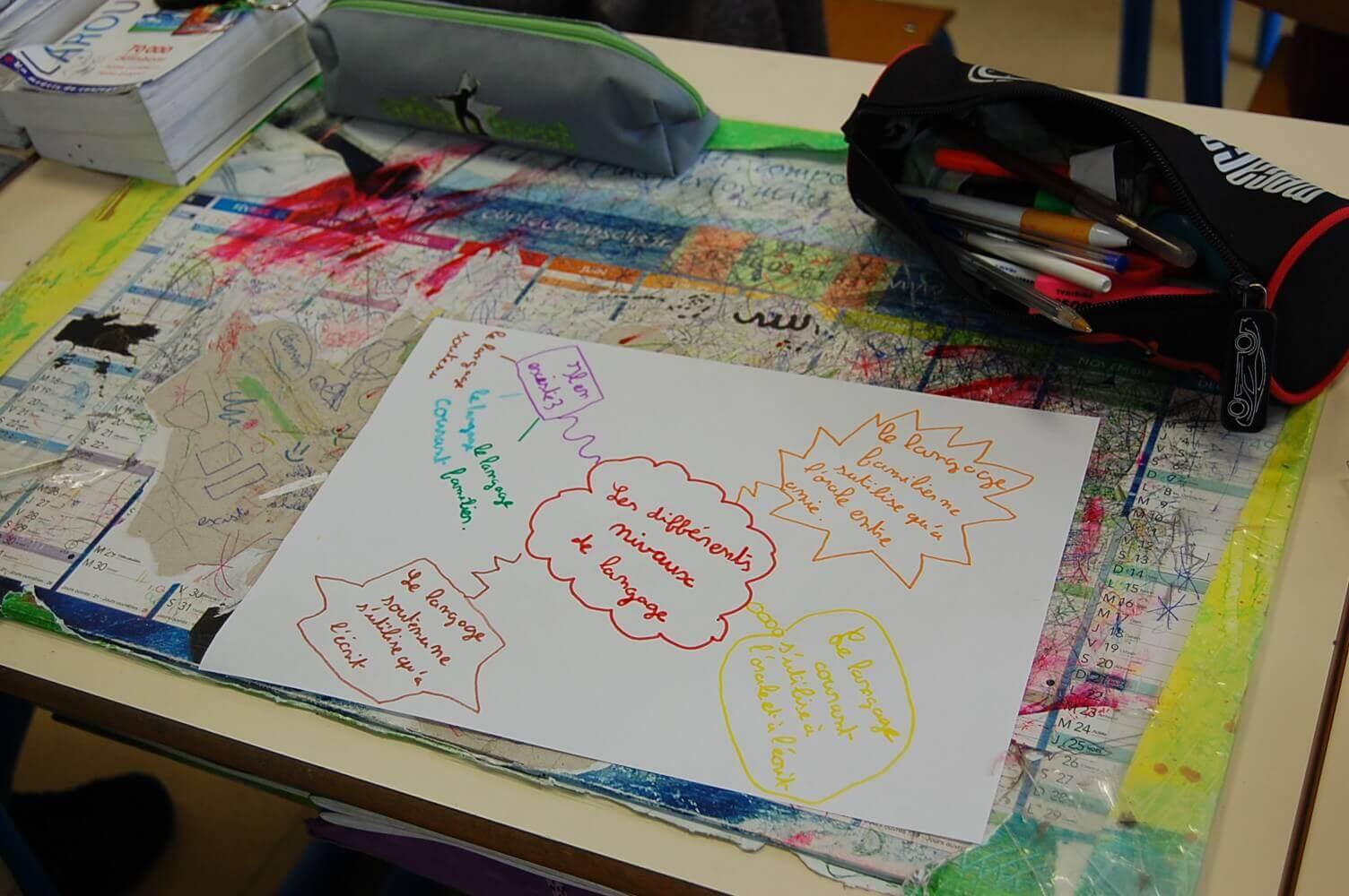 Les photos de classe aident à se projeter dans les activités présentées sur Beneylu School.