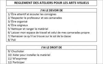 Beneylu -Règlement pour les ateliers d'arts visuels
