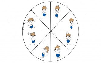 Beneylu -La roue des émotions
