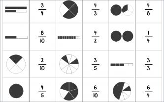 Beneylu -Dominos sur les fractions et leurs représentations