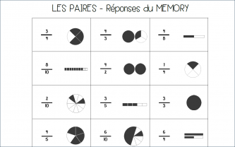 Beneylu -Mémory des fractions