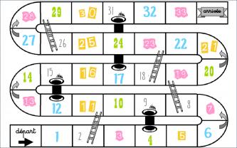 Beneylu -Plateau du jeu de l'oie des fractions