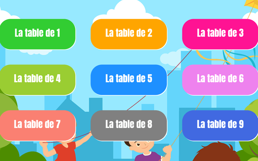 Les tables de multiplication